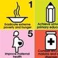 Register now for UN Millennium Development Goals Seminar on April 11