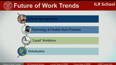 graphic reads 'Future of Work Trends'