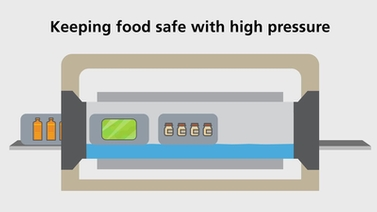 illustration of food processor reads 'Keeping food safe with high pressure'
